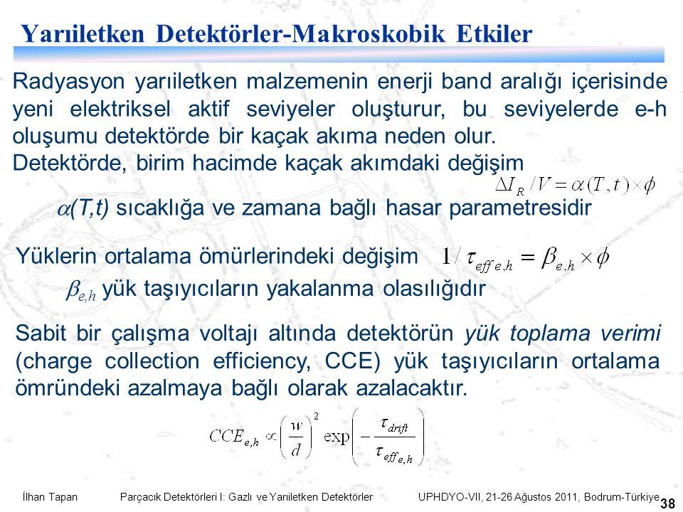 İlhan Tapan Parçacık Detektörleri I: Gazlı ve Yarıiletken Detektörler UPHDYO-VII, 21-26 Ağustos 2011, Bodrum-Türkiye 38 Yarıiletken Detektörler-Makros