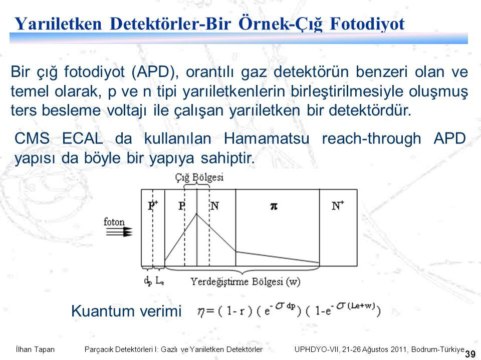 İlhan Tapan Parçacık Detektörleri I: Gazlı ve Yarıiletken Detektörler UPHDYO-VII, 21-26 Ağustos 2011, Bodrum-Türkiye 39 Yarıiletken Detektörler-Bir Örnek-Çığ Fotodiyot Bir çığ fotodiyot (APD), orantılı gaz detektörün benzeri olan ve temel olarak, p ve n tipi yarıiletkenlerin birleştirilmesiyle oluşmuş ters besleme voltajı ile çalışan yarıiletken bir detektördür.