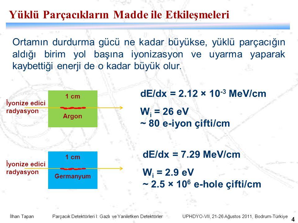 İlhan Tapan Parçacık Detektörleri I: Gazlı ve Yarıiletken Detektörler UPHDYO-VII, 21-26 Ağustos 2011, Bodrum-Türkiye 4 Ortamın durdurma gücü ne kadar büyükse, yüklü parçacığın aldığı birim yol başına iyonizasyon ve uyarma yaparak kaybettiği enerji de o kadar büyük olur.
