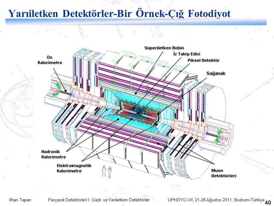 İlhan Tapan Parçacık Detektörleri I: Gazlı ve Yarıiletken Detektörler UPHDYO-VII, 21-26 Ağustos 2011, Bodrum-Türkiye 40 Yarıiletken Detektörler-Bir Örnek-Çığ Fotodiyot