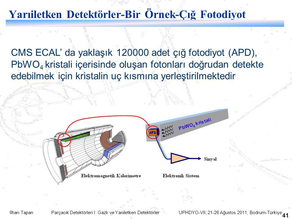 İlhan Tapan Parçacık Detektörleri I: Gazlı ve Yarıiletken Detektörler UPHDYO-VII, 21-26 Ağustos 2011, Bodrum-Türkiye 41 Yarıiletken Detektörler-Bir Örnek-Çığ Fotodiyot CMS ECAL' da yaklaşık 120000 adet çığ fotodiyot (APD), PbWO 4 kristali içerisinde oluşan fotonları doğrudan detekte edebilmek için kristalin uç kısmına yerleştirilmektedir
