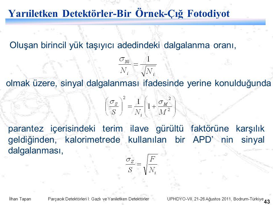 İlhan Tapan Parçacık Detektörleri I: Gazlı ve Yarıiletken Detektörler UPHDYO-VII, 21-26 Ağustos 2011, Bodrum-Türkiye 43 Yarıiletken Detektörler-Bir Ör