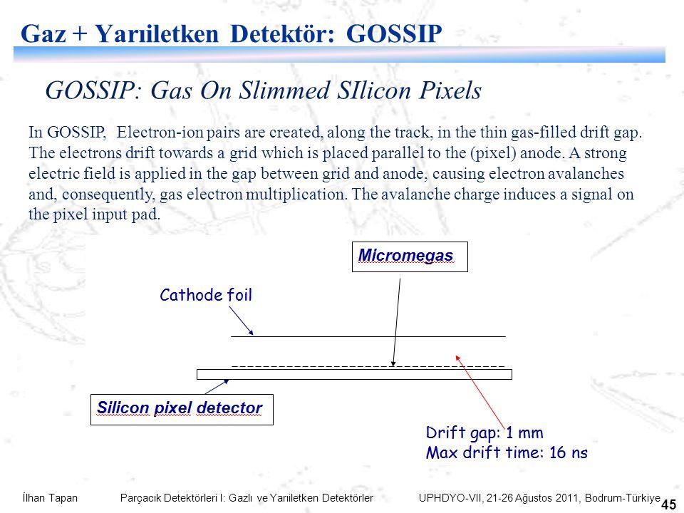 İlhan Tapan Parçacık Detektörleri I: Gazlı ve Yarıiletken Detektörler UPHDYO-VII, 21-26 Ağustos 2011, Bodrum-Türkiye 45 Gaz + Yarıiletken Detektör: GO