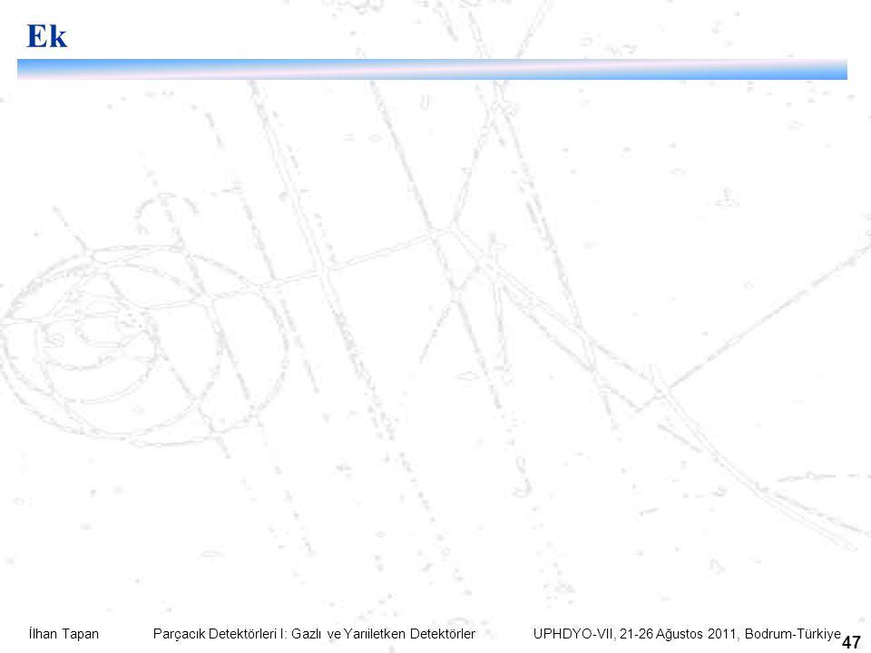 İlhan Tapan Parçacık Detektörleri I: Gazlı ve Yarıiletken Detektörler UPHDYO-VII, 21-26 Ağustos 2011, Bodrum-Türkiye 47 Ek