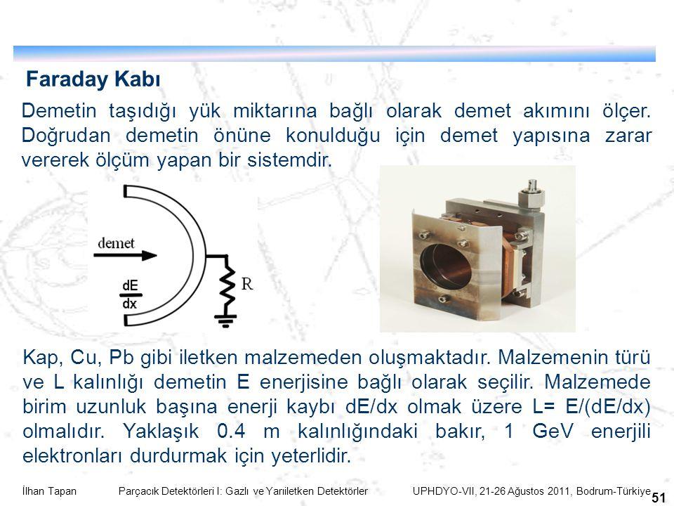 İlhan Tapan Parçacık Detektörleri I: Gazlı ve Yarıiletken Detektörler UPHDYO-VII, 21-26 Ağustos 2011, Bodrum-Türkiye 51 Faraday Kabı Demetin taşıdığı yük miktarına bağlı olarak demet akımını ölçer.