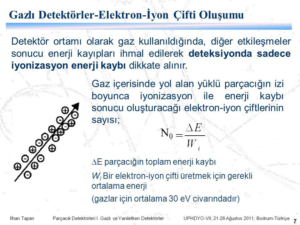 İlhan Tapan Parçacık Detektörleri I: Gazlı ve Yarıiletken Detektörler UPHDYO-VII, 21-26 Ağustos 2011, Bodrum-Türkiye 8 Gazlı Detektörler-Elektrik Alan Etkisindeki Yükler Bir elektrik alan uygulandığında, gaz içerisinde oluşmuş elektron-iyon çiftleri elektrik alan boyunca harekete zorlanırlar.