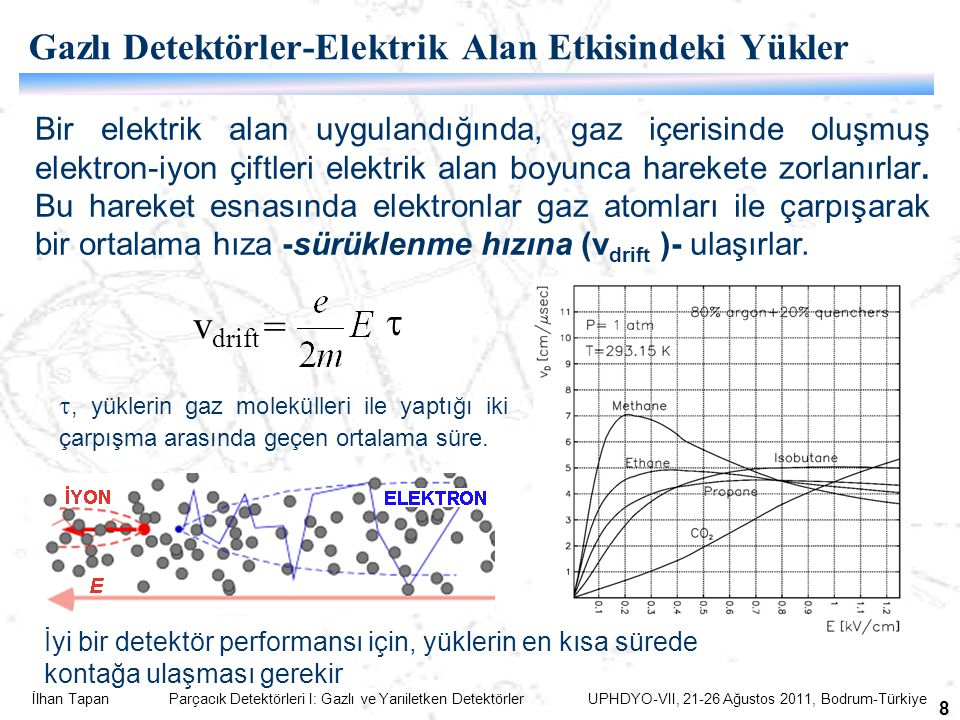 İlhan Tapan Parçacık Detektörleri I: Gazlı ve Yarıiletken Detektörler UPHDYO-VII, 21-26 Ağustos 2011, Bodrum-Türkiye 9 Gazlı Detektörler-Elektrik Alan Etkisindeki Yükler Anota gitmesi gereken elektronlar gaz molekülleri tarafından yakalanabilirler.