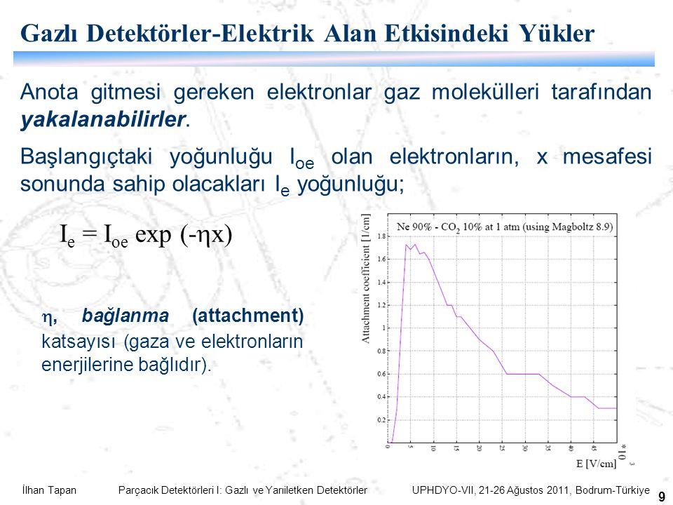 İlhan Tapan Parçacık Detektörleri I: Gazlı ve Yarıiletken Detektörler UPHDYO-VII, 21-26 Ağustos 2011, Bodrum-Türkiye 10 Elektrik alan şiddeti yeterince yüksek ise elektronların kazanacağı kinetik enerji değeri, çarpışma yaptığında gaz atomlarını iyonize edebilecek seviyelere ulaşabilir.