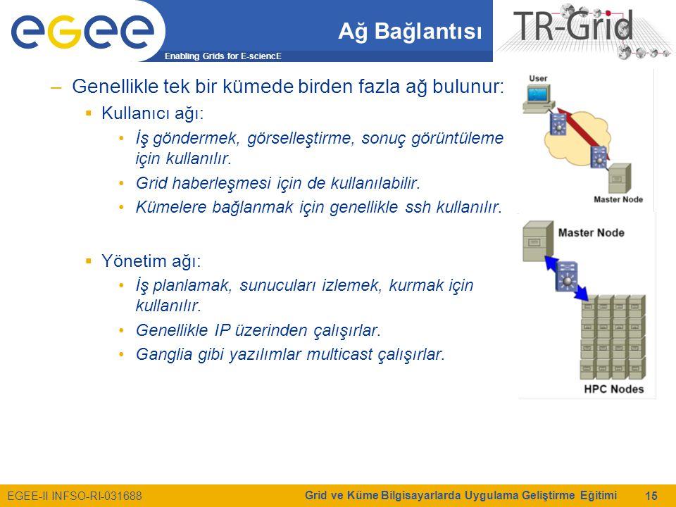 Enabling Grids for E-sciencE EGEE-II INFSO-RI-031688 Grid ve Küme Bilgisayarlarda Uygulama Geliştirme Eğitimi 15 Ağ Bağlantısı –Genellikle tek bir küm