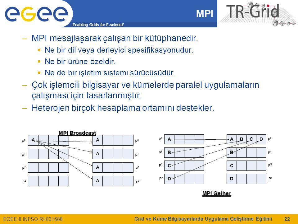 Enabling Grids for E-sciencE EGEE-II INFSO-RI-031688 Grid ve Küme Bilgisayarlarda Uygulama Geliştirme Eğitimi 22 MPI –MPI mesajlaşarak çalışan bir küt