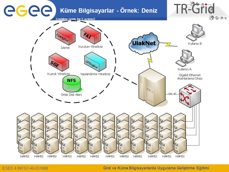 Enabling Grids for E-sciencE EGEE-II INFSO-RI-031688 Grid ve Küme Bilgisayarlarda Uygulama Geliştirme Eğitimi Küme Bilgisayarlar - Örnek: Deniz