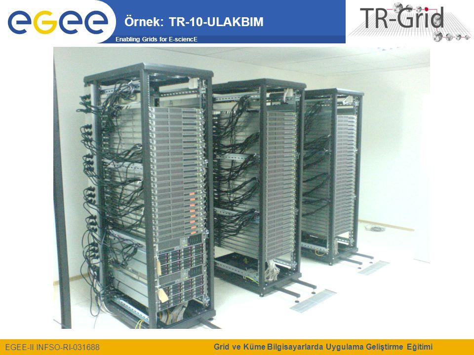 Enabling Grids for E-sciencE EGEE-II INFSO-RI-031688 Grid ve Küme Bilgisayarlarda Uygulama Geliştirme Eğitimi Örnek: TR-10-ULAKBIM