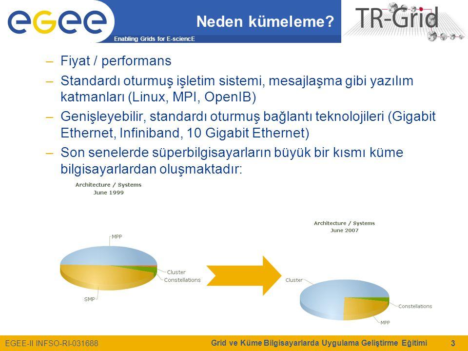 Enabling Grids for E-sciencE EGEE-II INFSO-RI-031688 Grid ve Küme Bilgisayarlarda Uygulama Geliştirme Eğitimi 3 Neden kümeleme? –Fiyat / performans –S