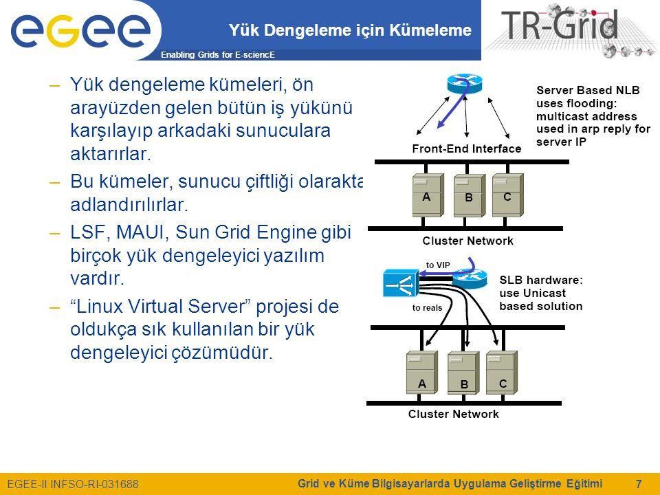 Enabling Grids for E-sciencE EGEE-II INFSO-RI-031688 Grid ve Küme Bilgisayarlarda Uygulama Geliştirme Eğitimi 7 Yük Dengeleme için Kümeleme –Yük denge