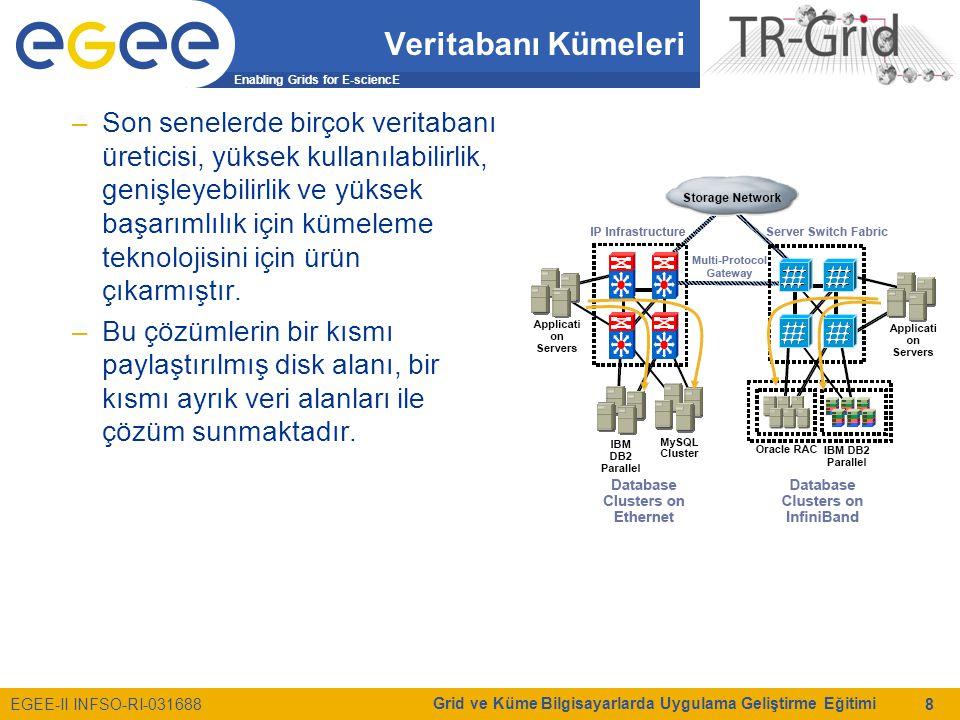 Enabling Grids for E-sciencE EGEE-II INFSO-RI-031688 Grid ve Küme Bilgisayarlarda Uygulama Geliştirme Eğitimi 8 Veritabanı Kümeleri –Son senelerde bir