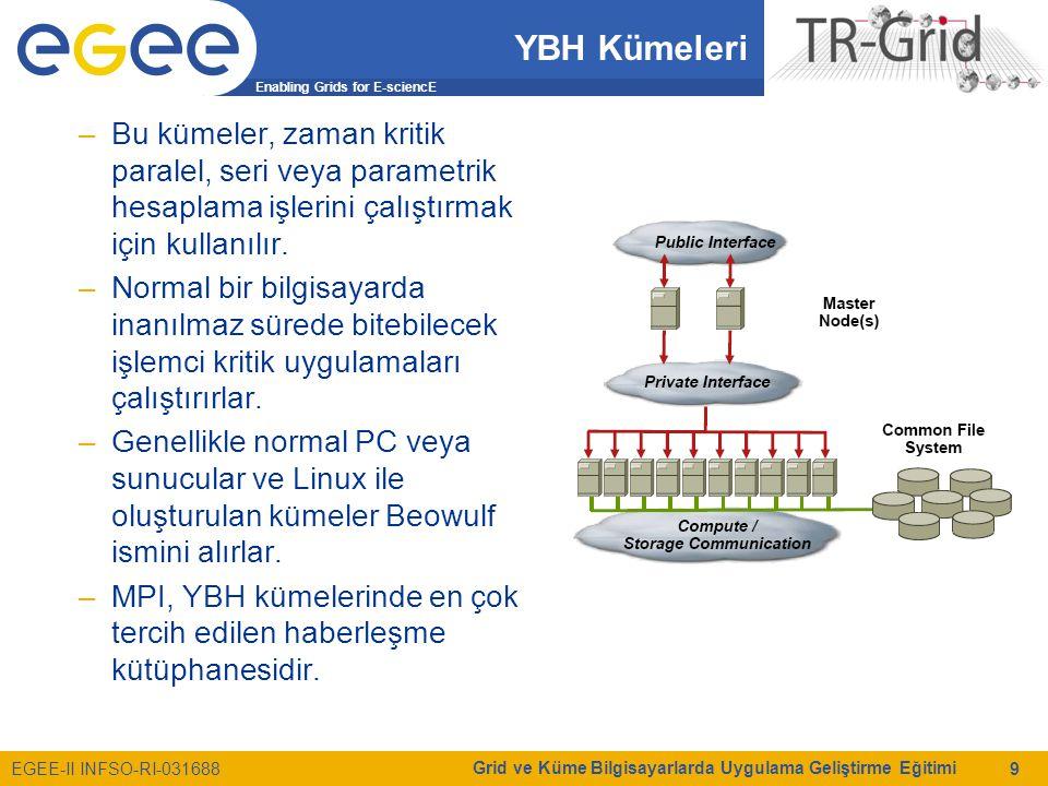 Enabling Grids for E-sciencE EGEE-II INFSO-RI-031688 Grid ve Küme Bilgisayarlarda Uygulama Geliştirme Eğitimi 9 YBH Kümeleri –Bu kümeler, zaman kritik
