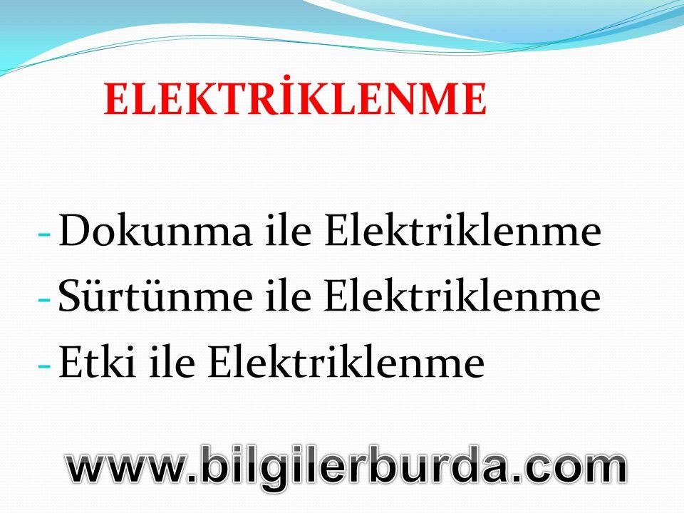 ELEKTRİKLENME: Cisimlerin birbirini itme ya da çekme şeklindeki etkileşimlerine elektriklenme denir.