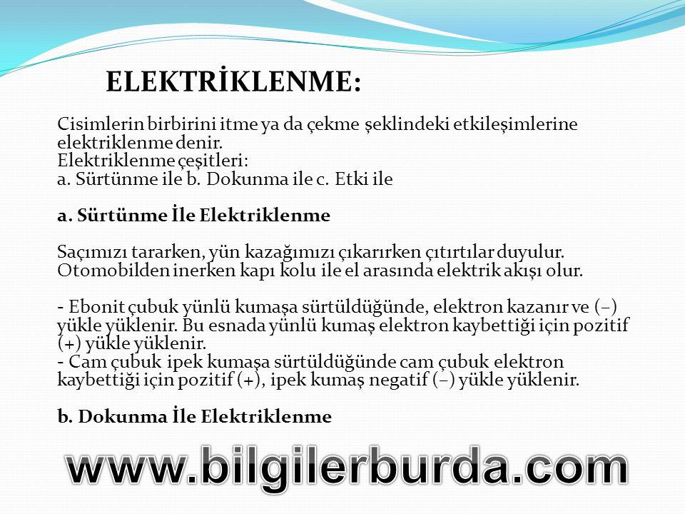 ELEKTRİKLENME: Cisimlerin birbirini itme ya da çekme şeklindeki etkileşimlerine elektriklenme denir. Elektriklenme çeşitleri: a. Sürtünme ile b. Dokun