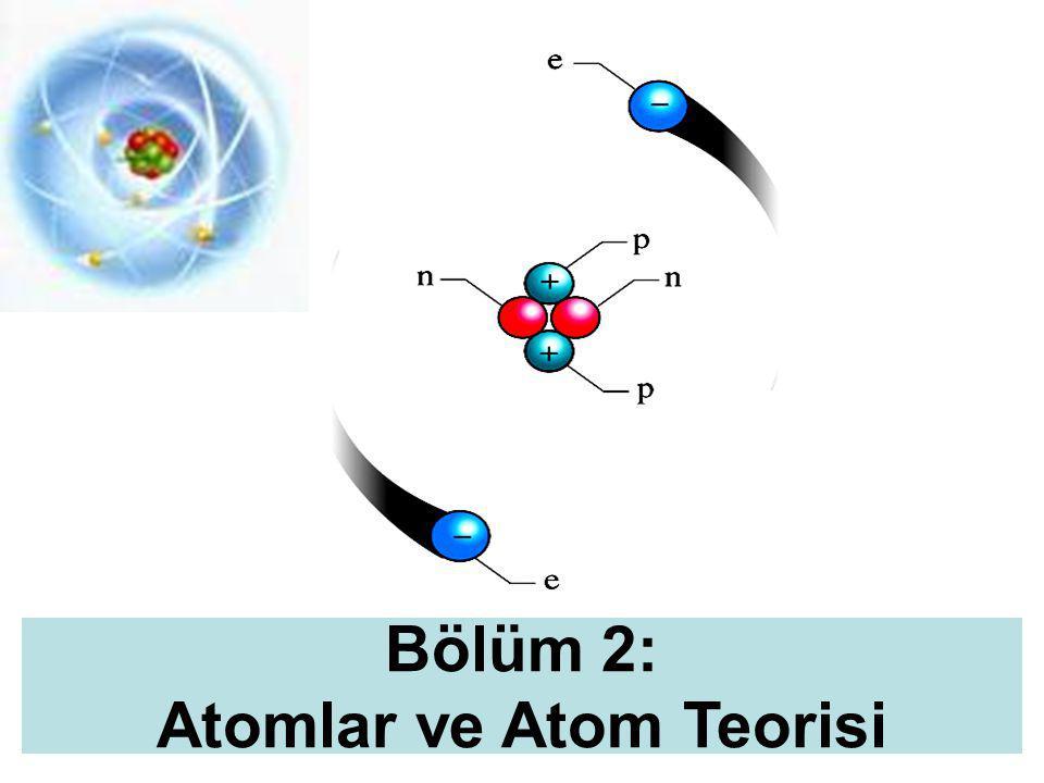 Bölüm 2: Atomlar ve Atom Teorisi