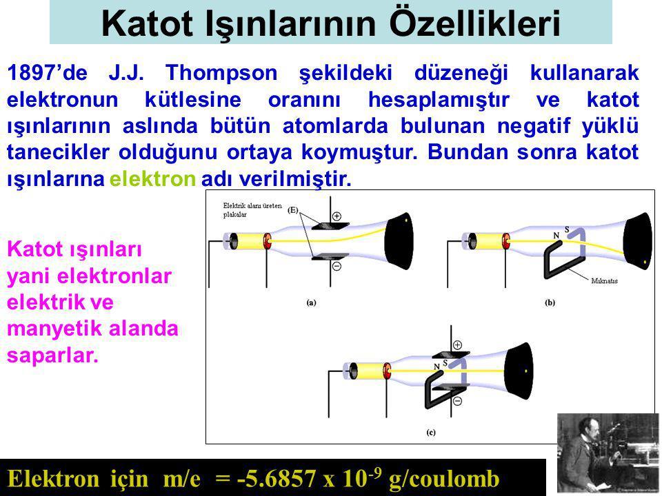 Katot Işınlarının Özellikleri Elektron için m/e = -5.6857 x 10 -9 g/coulomb Katot ışınları yani elektronlar elektrik ve manyetik alanda saparlar. 1897