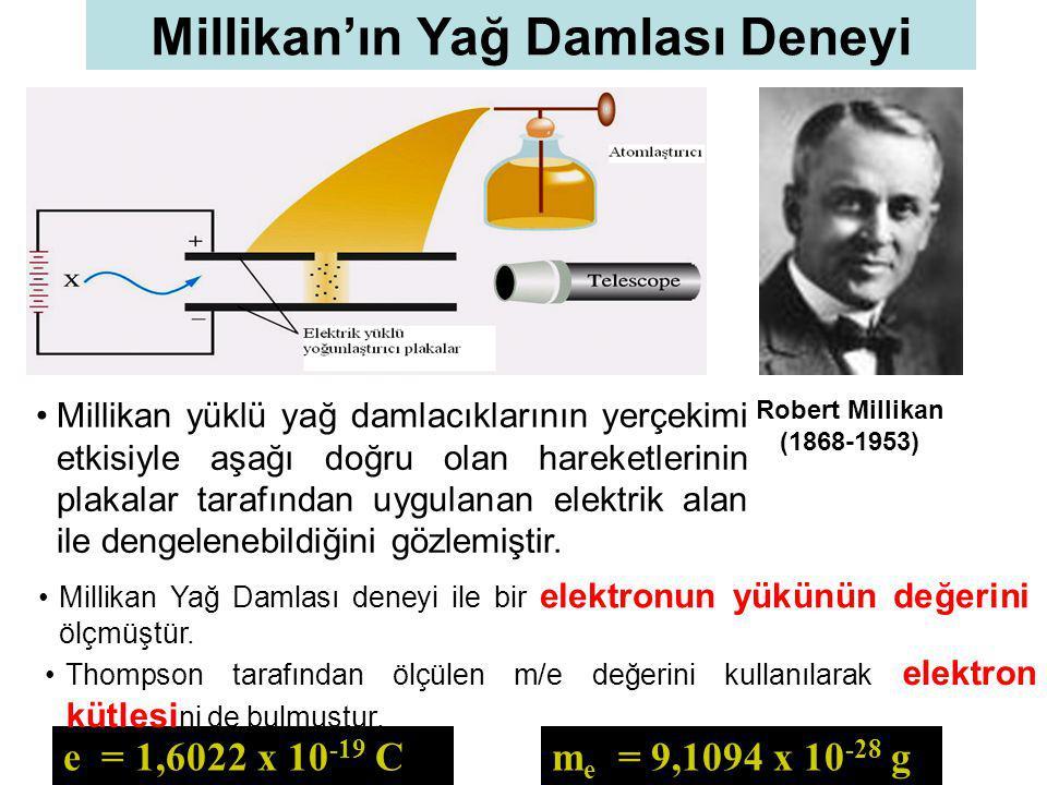 Millikan'ın Yağ Damlası Deneyi Millikan yüklü yağ damlacıklarının yerçekimi etkisiyle aşağı doğru olan hareketlerinin plakalar tarafından uygulanan elektrik alan ile dengelenebildiğini gözlemiştir.