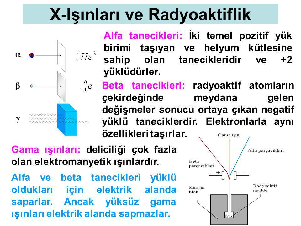 X-Işınları ve Radyoaktiflik Alfa tanecikleri: İki temel pozitif yük birimi taşıyan ve helyum kütlesine sahip olan tanecikleridir ve +2 yüklüdürler. Be