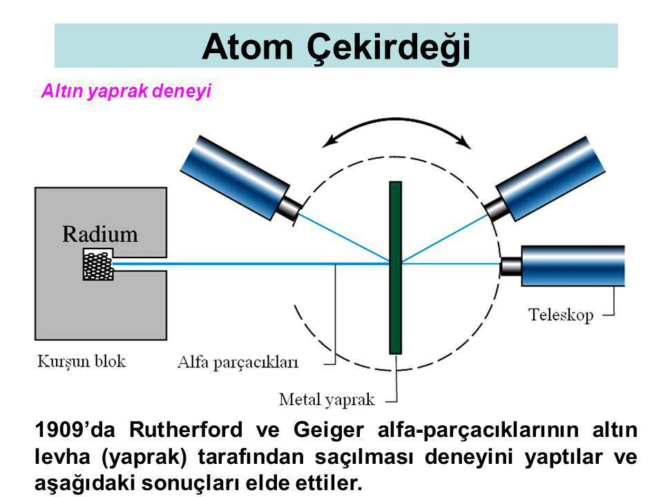 Atom Çekirdeği 1909'da Rutherford ve Geiger alfa-parçacıklarının altın levha (yaprak) tarafından saçılması deneyini yaptılar ve aşağıdaki sonuçları elde ettiler.