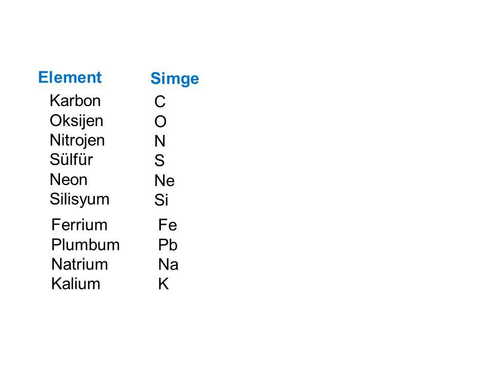 Karbon Oksijen Nitrojen Sülfür Neon Silisyum C O N S Ne Si Element Simge Ferrium Plumbum Natrium Kalium Fe Pb Na K