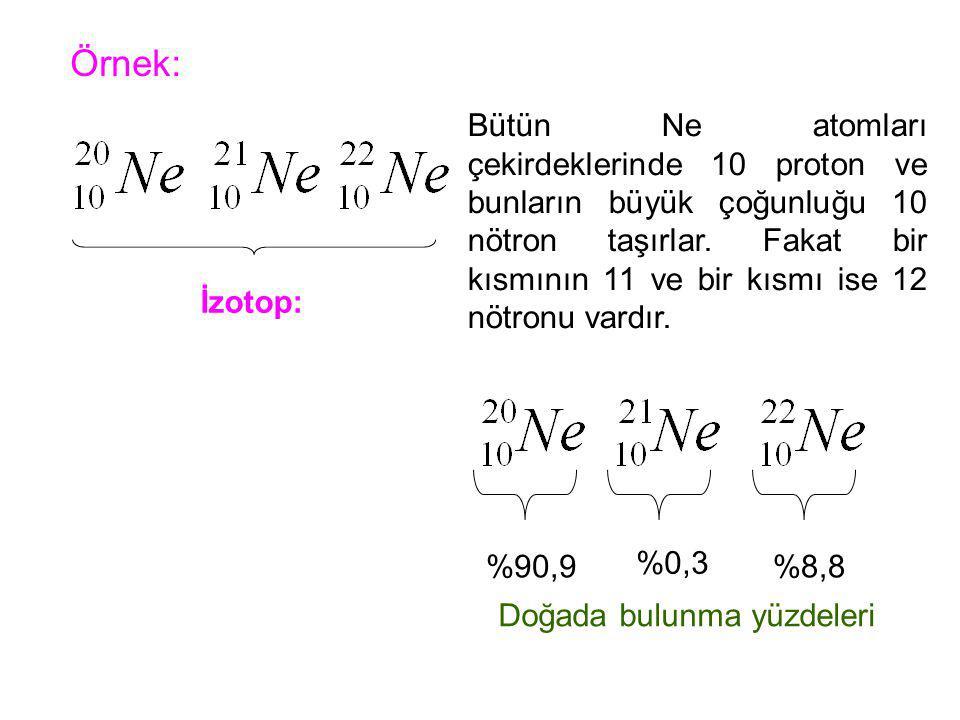 İzotop: Bütün Ne atomları çekirdeklerinde 10 proton ve bunların büyük çoğunluğu 10 nötron taşırlar. Fakat bir kısmının 11 ve bir kısmı ise 12 nötronu