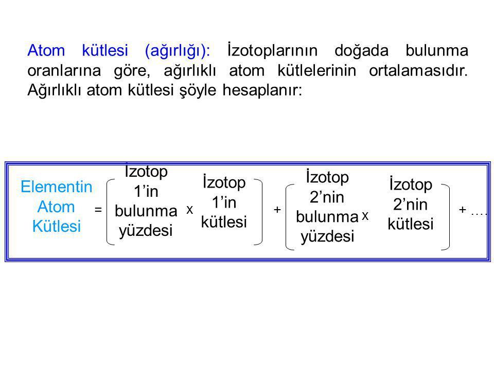 Elementin Atom Kütlesi = İzotop 1'in bulunma yüzdesi x İzotop 1'in kütlesi + İzotop 2'nin bulunma yüzdesi x İzotop 2'nin kütlesi + …. Atom kütlesi (ağ