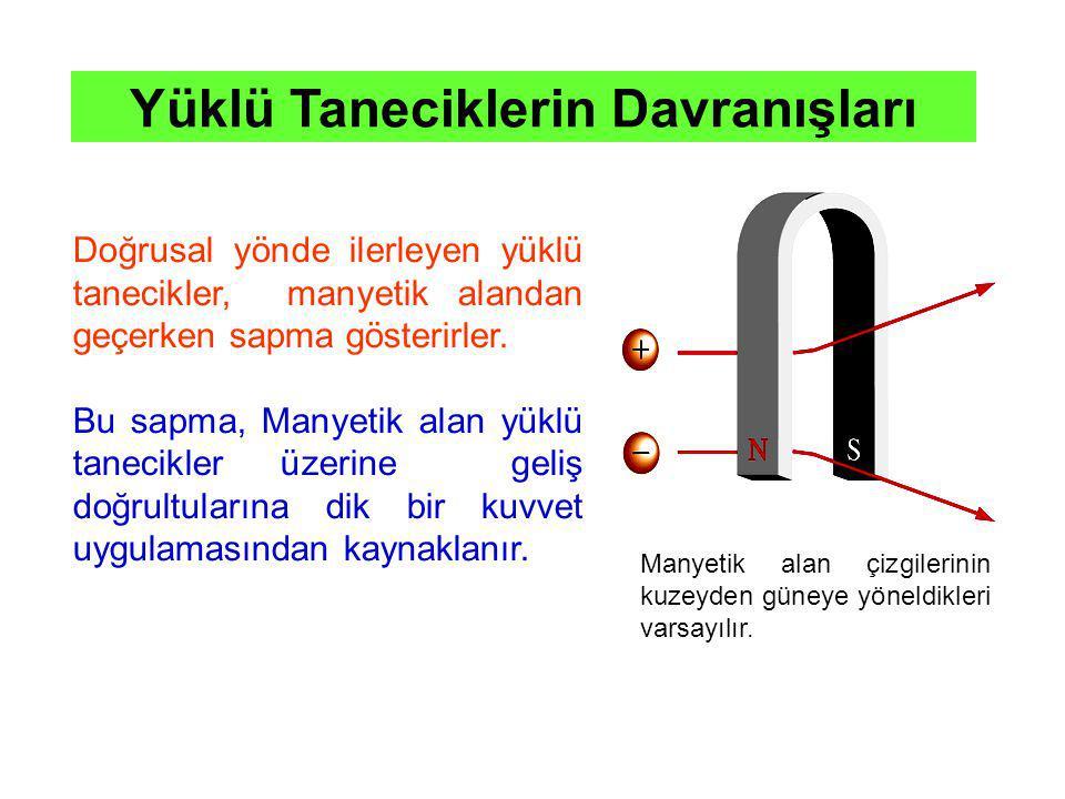 Yüklü Taneciklerin Davranışları Doğrusal yönde ilerleyen yüklü tanecikler, manyetik alandan geçerken sapma gösterirler. Bu sapma, Manyetik alan yüklü