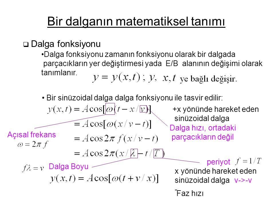 Bir dalganın matematiksel tanımı  Dalga fonksiyonu Dalga fonksiyonu zamanın fonksiyonu olarak bir dalgada parçacıkların yer değiştirmesi yada E/B alanının değişimi olarak tanımlanır.