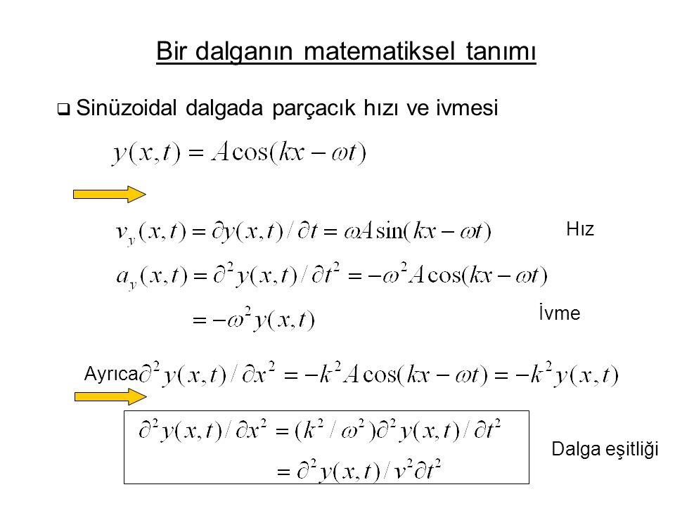 Bir dalganın matematiksel tanımı  Sinüzoidal dalgada parçacık hızı ve ivmesi Hız İvme Ayrıca Dalga eşitliği