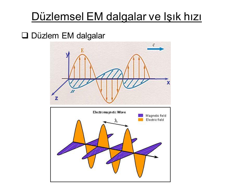  Düzlem EM dalgalar Düzlemsel EM dalgalar ve Işık hızı y x z