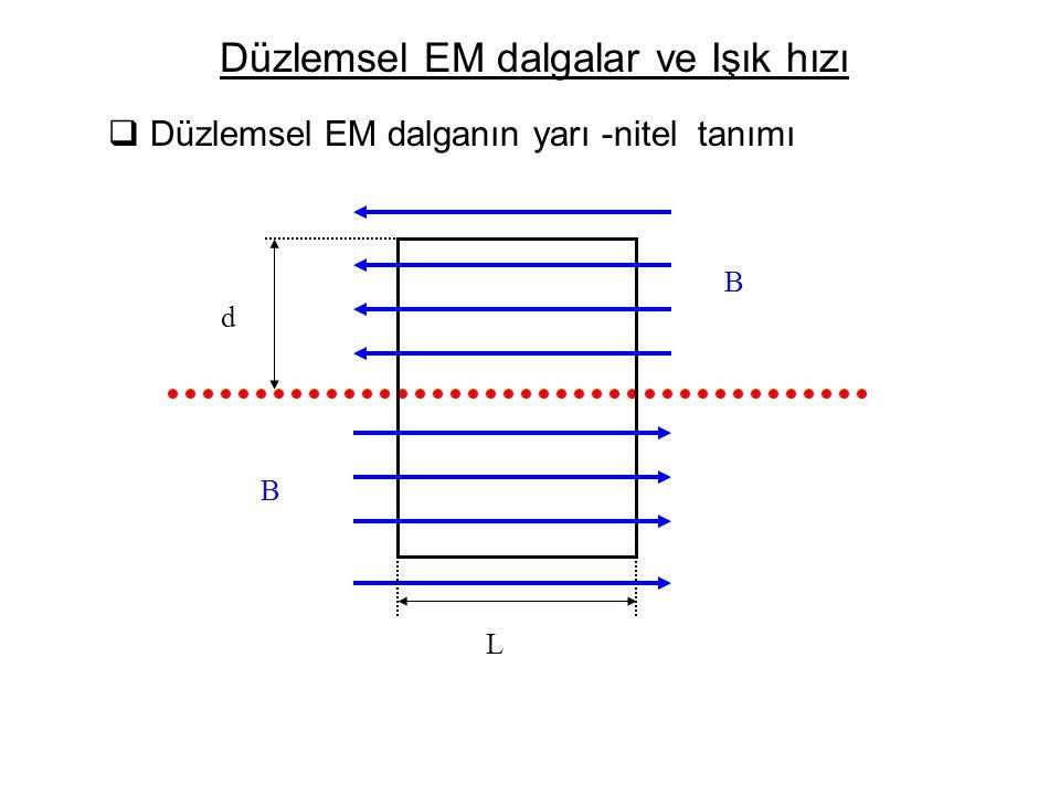  Düzlemsel EM dalganın yarı -nitel tanımı Düzlemsel EM dalgalar ve Işık hızı B B L d