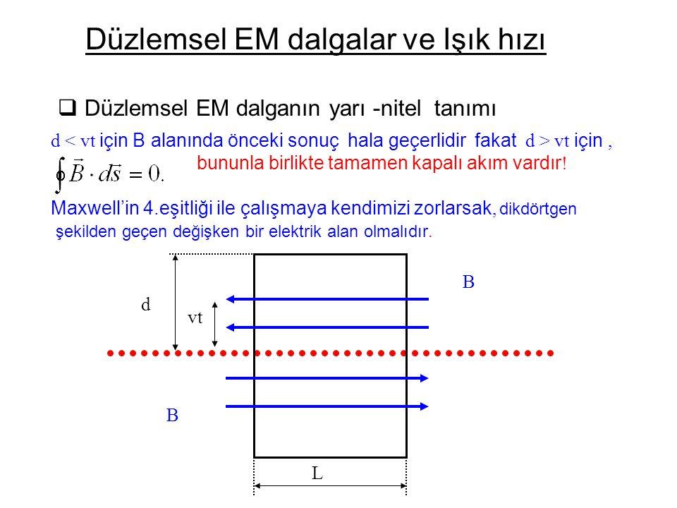  Düzlemsel EM dalganın yarı -nitel tanımı Düzlemsel EM dalgalar ve Işık hızı B B L d vt d vt için, bununla birlikte tamamen kapalı akım vardır .