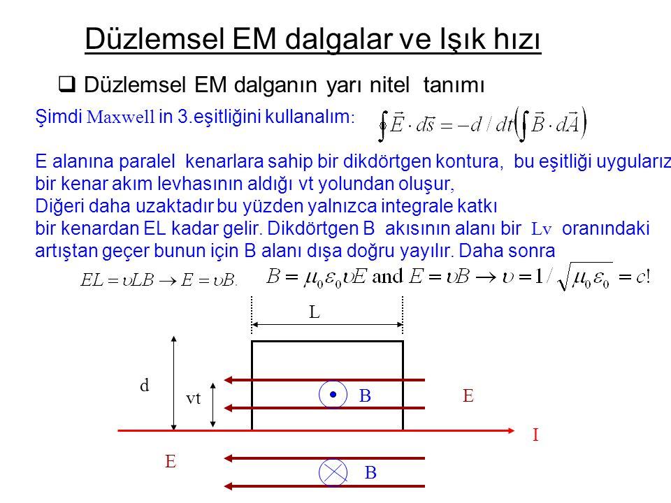  Düzlemsel EM dalganın yarı nitel tanımı Düzlemsel EM dalgalar ve Işık hızı L d vt I EB E B Şimdi Maxwell in 3.eşitliğini kullanalım : E alanına paralel kenarlara sahip bir dikdörtgen kontura, bu eşitliği uygularız, bir kenar akım levhasının aldığı vt yolundan oluşur, Diğeri daha uzaktadır bu yüzden yalnızca integrale katkı bir kenardan EL kadar gelir.