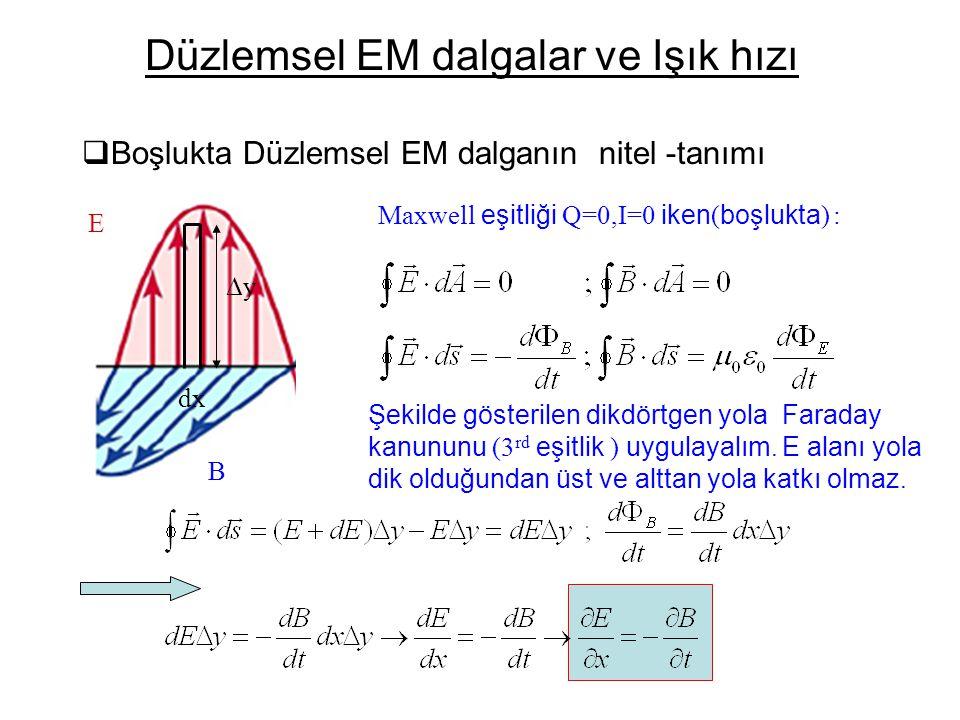  Boşlukta Düzlemsel EM dalganın nitel -tanımı Düzlemsel EM dalgalar ve Işık hızı E B yy dx Maxwell eşitliği Q=0,I=0 iken ( boşlukta ) : Şekilde gösterilen dikdörtgen yola Faraday kanununu (3 rd eşitlik ) uygulayalım.