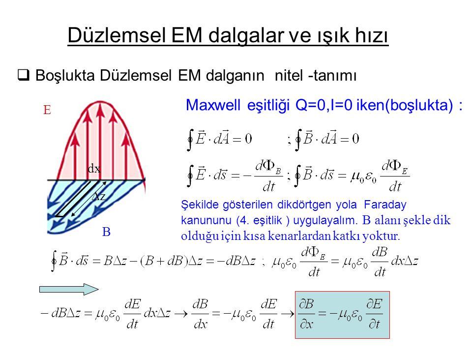  Boşlukta Düzlemsel EM dalganın nitel -tanımı Düzlemsel EM dalgalar ve ışık hızı E B zz dx Maxwell eşitliği Q=0,I=0 iken(boşlukta) : Şekilde gösterilen dikdörtgen yola Faraday kanununu (4.