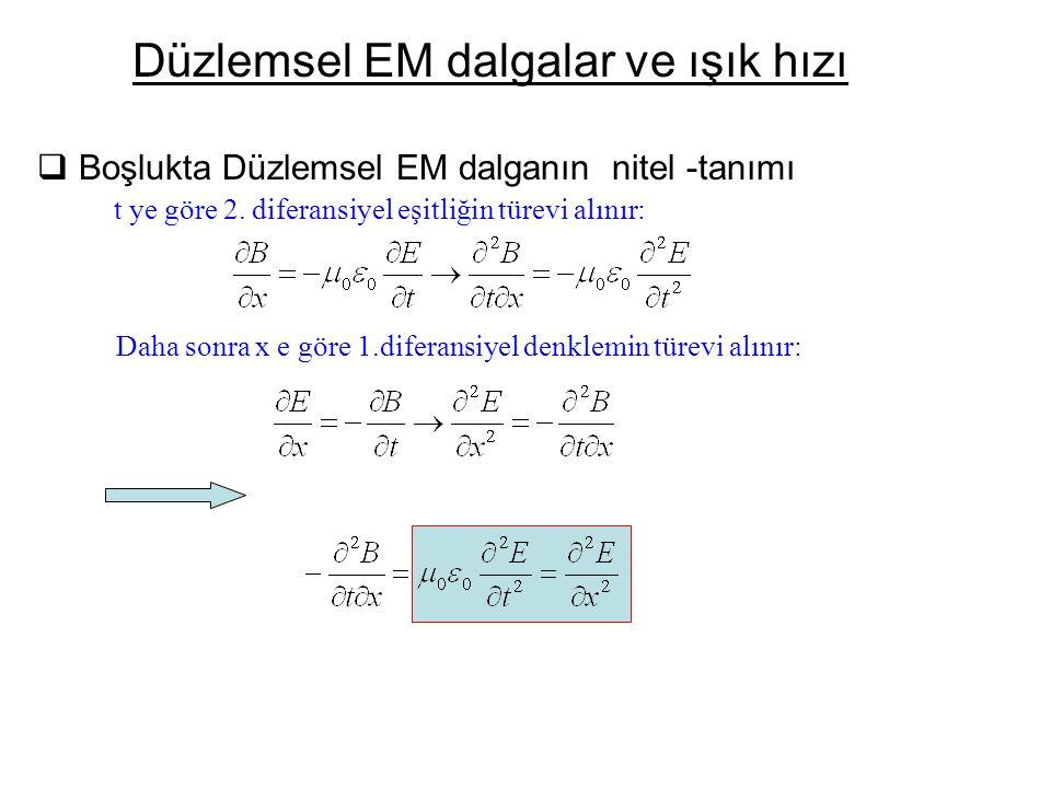  Boşlukta Düzlemsel EM dalganın nitel -tanımı Düzlemsel EM dalgalar ve ışık hızı t ye göre 2.