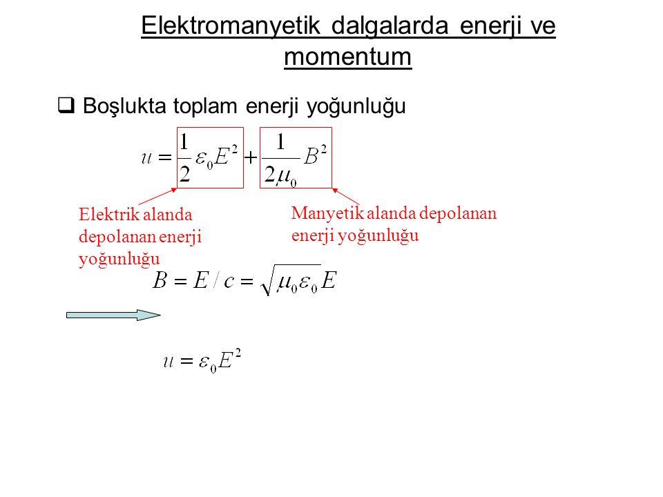  Boşlukta toplam enerji yoğunluğu Elektromanyetik dalgalarda enerji ve momentum Elektrik alanda depolanan enerji yoğunluğu Manyetik alanda depolanan enerji yoğunluğu