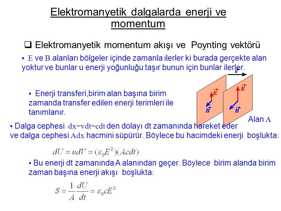  Elektromanyetik momentum akışı ve Poynting vektörü Elektromanyetik dalgalarda enerji ve momentum E ve B alanları bölgeler içinde zamanla ilerler ki burada gerçekte alan yoktur ve bunlar u enerji yoğunluğu taşır bunun için bunlar ilerler.