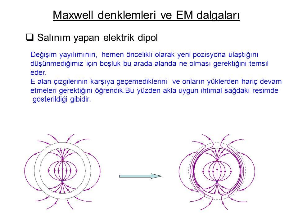  Salınım yapan elektrik dipol Değişim yayılımının, hemen öncelikli olarak yeni pozisyona ulaştığını düşünmediğimiz için boşluk bu arada alanda ne olması gerektiğini temsil eder.