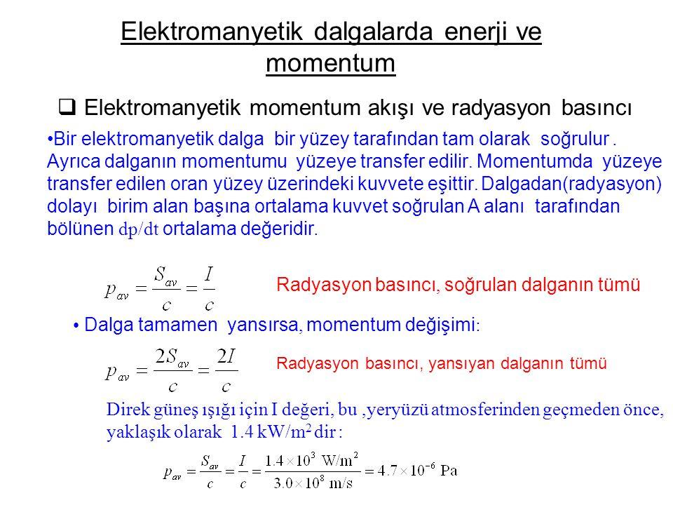  Elektromanyetik momentum akışı ve radyasyon basıncı Elektromanyetik dalgalarda enerji ve momentum Bir elektromanyetik dalga bir yüzey tarafından tam olarak soğrulur.
