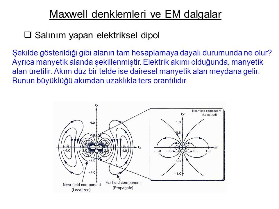  Salınım yapan elektriksel dipol Şekilde gösterildiği gibi alanın tam hesaplamaya dayalı durumunda ne olur.