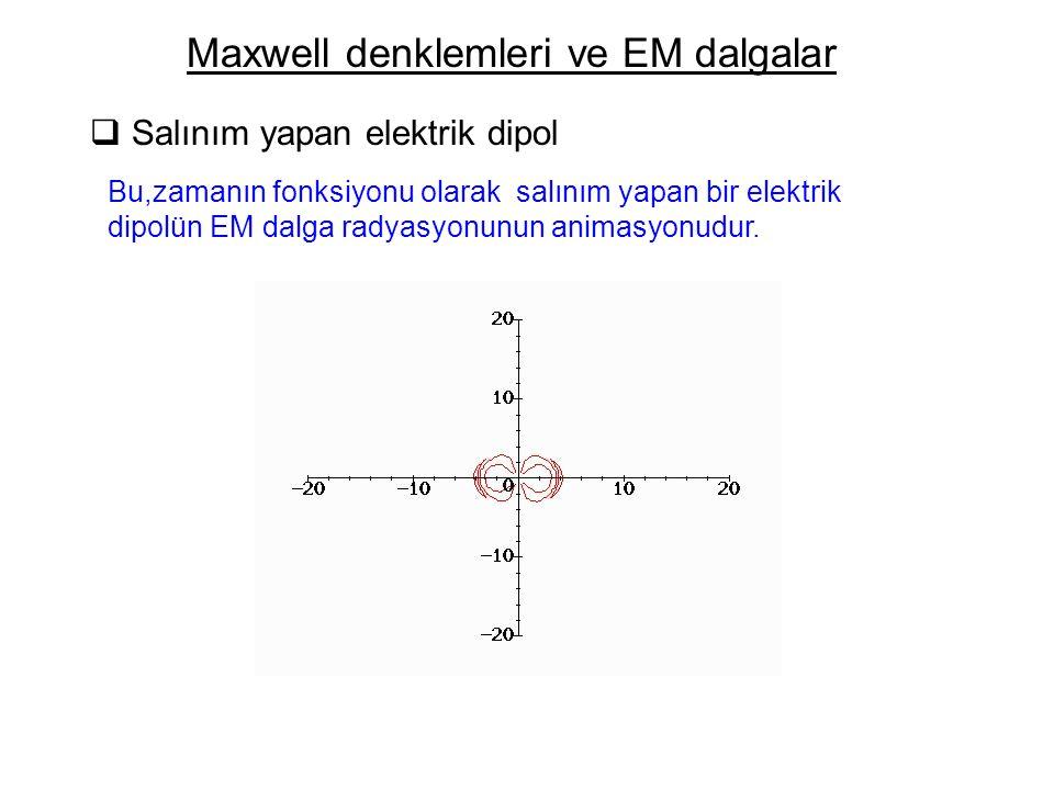  Salınım yapan elektrik dipol Bu,zamanın fonksiyonu olarak salınım yapan bir elektrik dipolün EM dalga radyasyonunun animasyonudur.