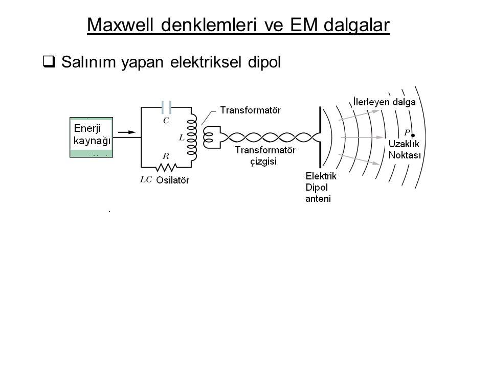  Salınım yapan elektriksel dipol Maxwell denklemleri ve EM dalgalar