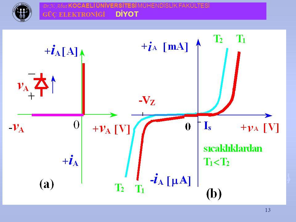 12 Dr.N. Abut KOCAELİ ÜNİVERSİTESİ MÜHENDİSLİK FAKÜLTESİ GÜÇ ELEKTRONİĞİ DİYOT Toplam elektron akımı ise; (2.6) olur. Burada;  n : elektron hareket k