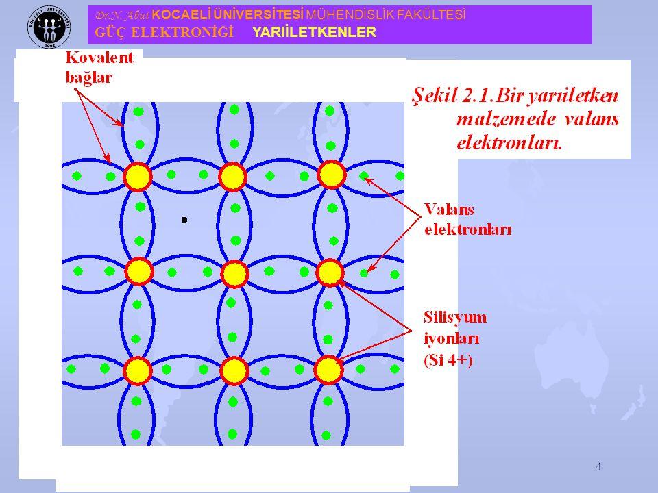 3 YARIİLETKEN DEVRE ELEMANLARI 2.1.YARIİLETKEN foto elektronik emisyon Wp=h  f=h  c/  Joule  (2.2) Wp:Bir fotonun taşıdığı enerji, h: 6,62x10-34 