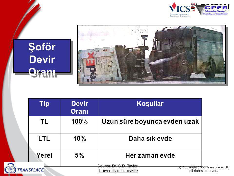 Şoför Devir Oranı TipDevir Oranı Koşullar TL100%Uzun süre boyunca evden uzak LTL10%Daha sık evde Yerel5%Her zaman evde Source: Dr.